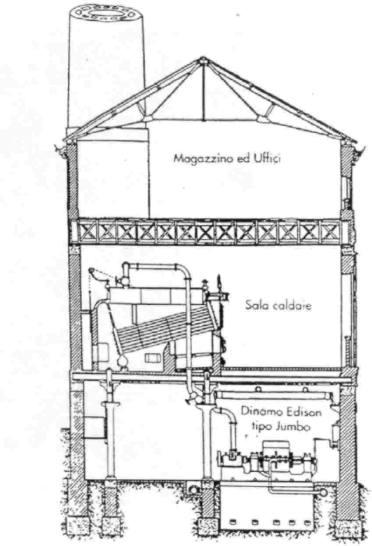 Storia di milano centrale di santa radegonda for Costo della costruzione dell edificio